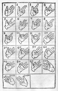 finger numerals