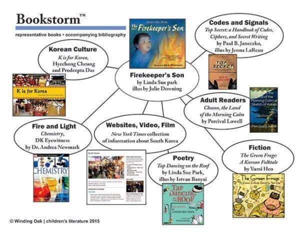 Bookmap Firekeeper's Son