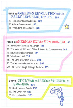 Everything You Need to Know American History