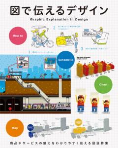 図で伝えるデザイン