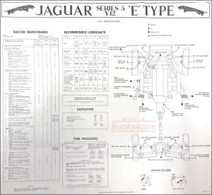 JAGUAR WIRING MAINTENANCE XKE E TYPE ELECTRICAL V12 S3