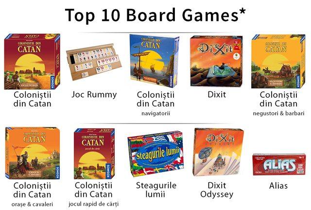 top_10_board_games