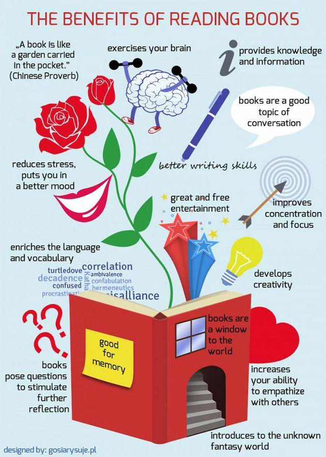 infografic-beneficii-lectura