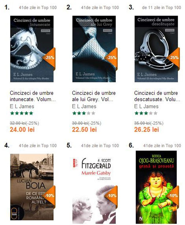 top_ebooks