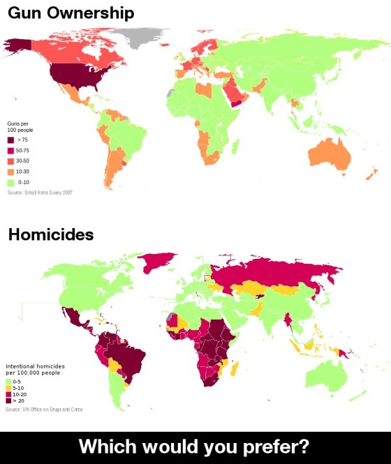 Gun ownership and crime