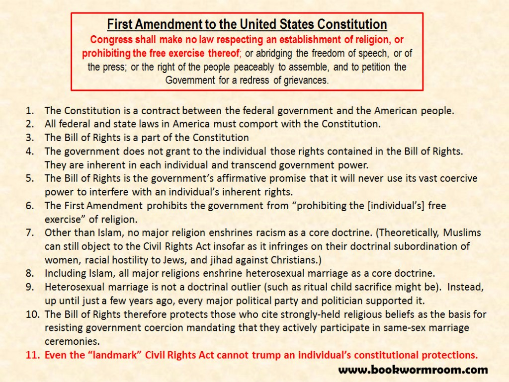When It Comes To Same Marriage The Civil Rights Act
