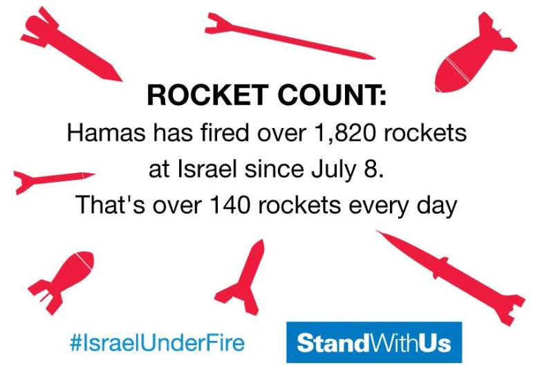 140 rockets a day