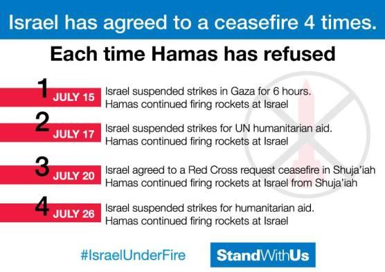 Hamas refuses ceasefire