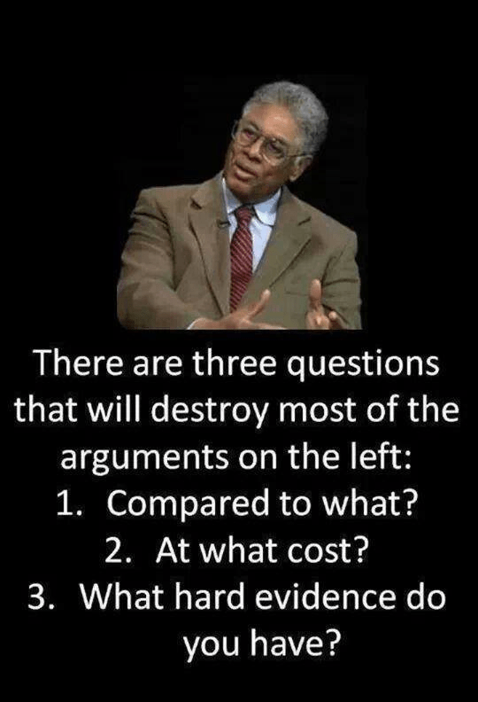 Easy economic questions