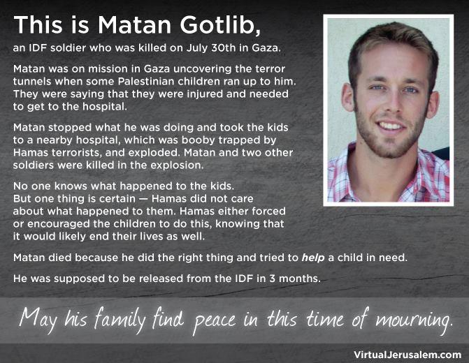 Matan Gotlib