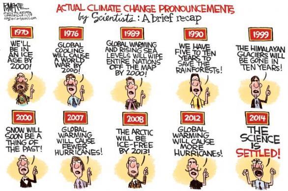 Climate change historical recap