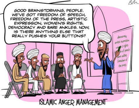Islamic anger management