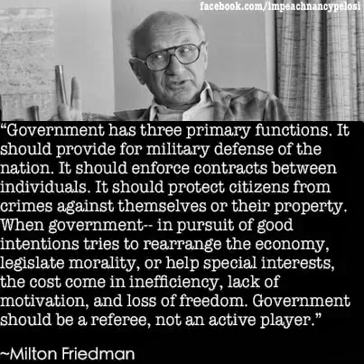 Milton Friedman on government's limited role