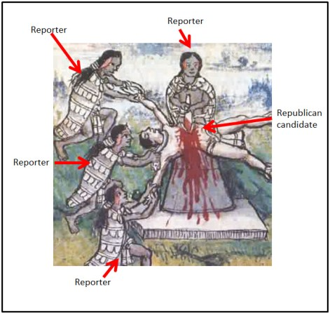 Republican human sacrifice
