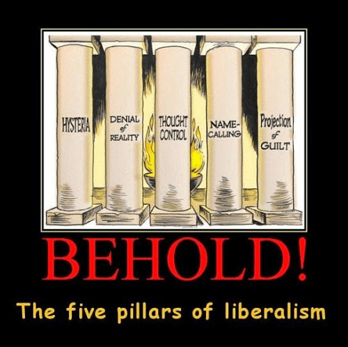 Five pillars of liberalism