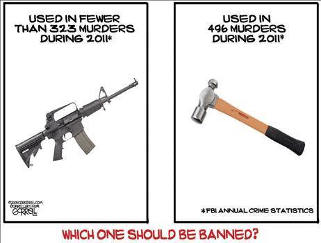 Hammers more dangerous than guns