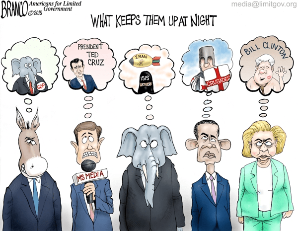 What worries media, Dems, Republicans, Obama, Hillary