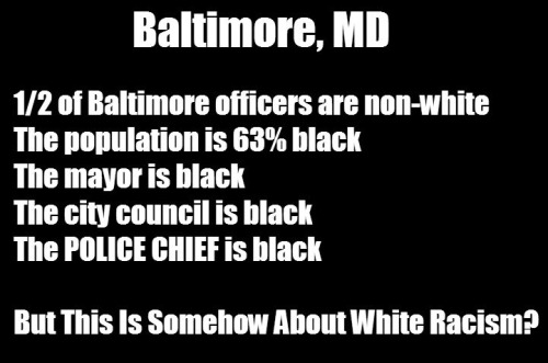 Baltimore black run city blames racism