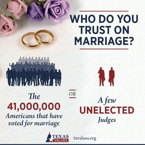 Who Do You Trust on Marriage