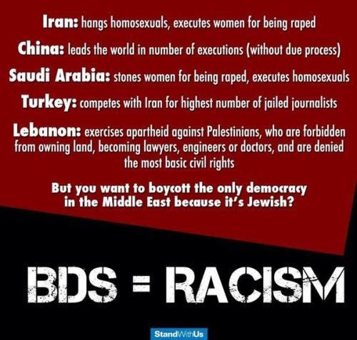 BDS equals racism