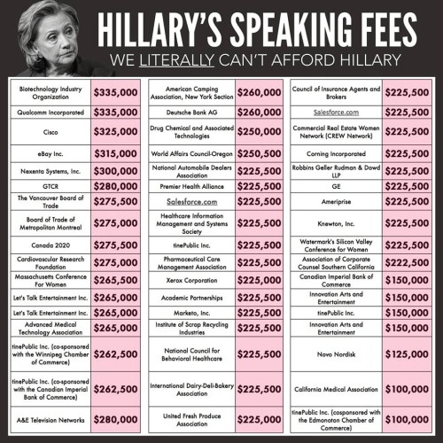 Hillary's speaking fees