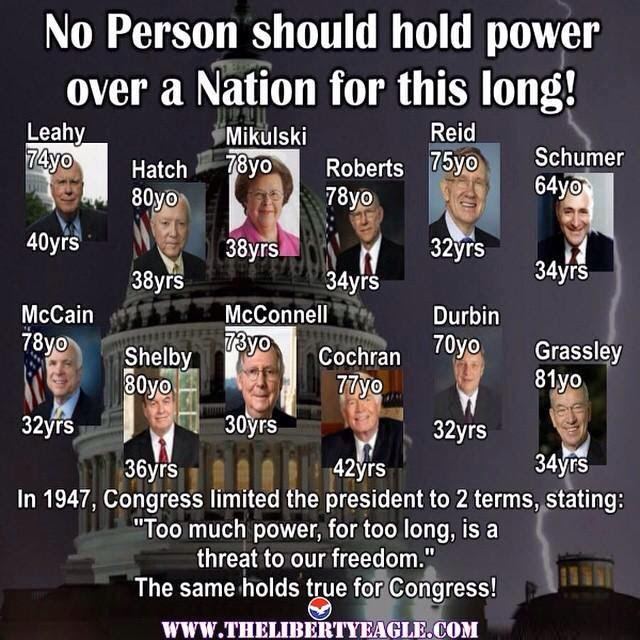 Term limits in Congress