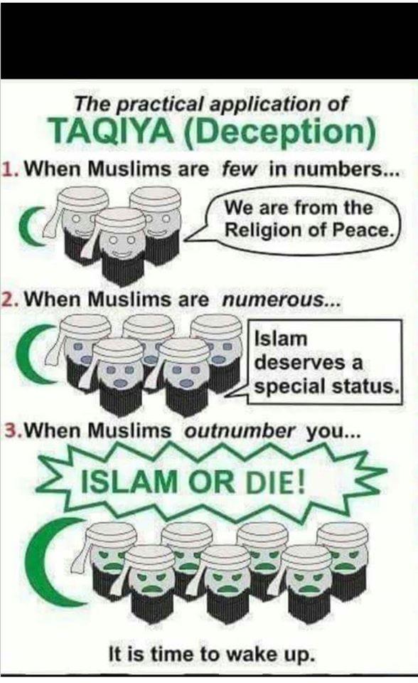 Muslim Taqiya