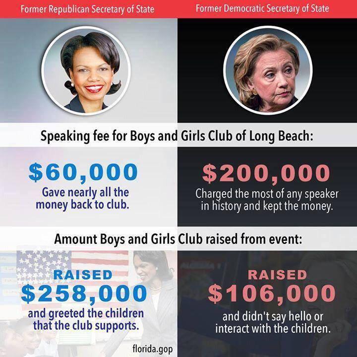 Condi v Hillary