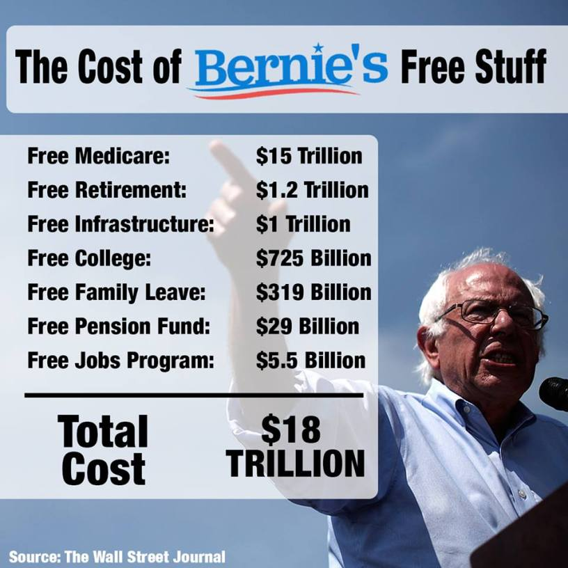 The cost of Bernie's free stuff