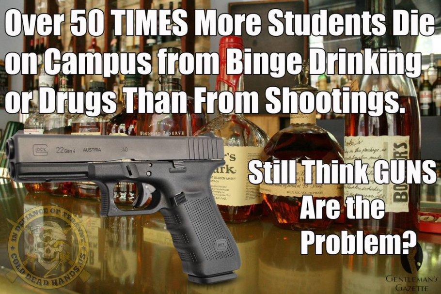 Binge drinking more dangerous on campus than guns