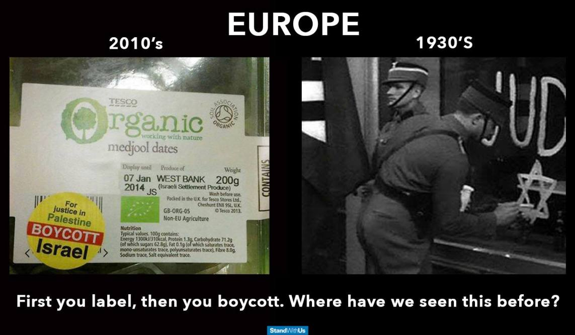 Europe labels Jewish products
