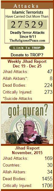Muslim violence as of December 2015