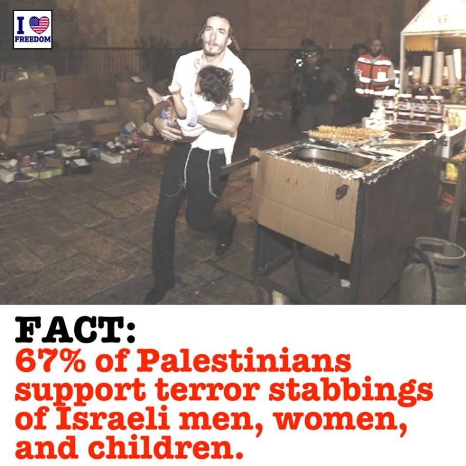 Palestinians support terror against Israel