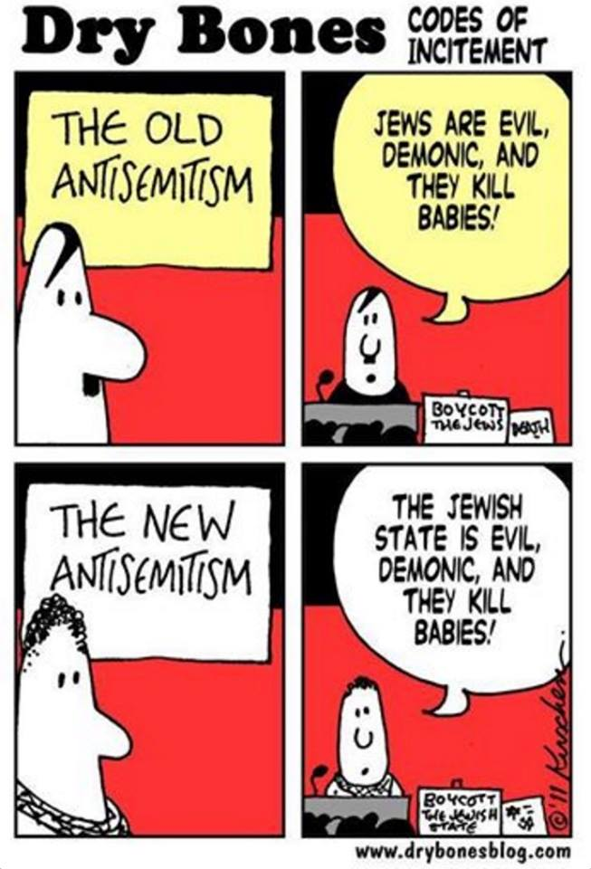 Antisemitism old and new