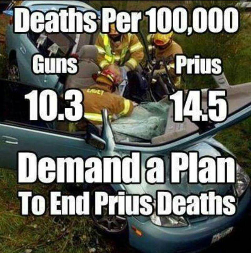 Guns versus Prius