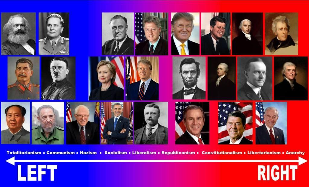 political-spectrum-poster
