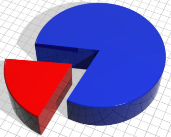 Photo of a pie graph