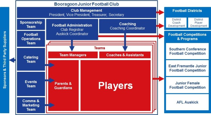 bjfc operating structure