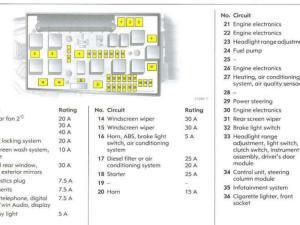 Holden Combo Fuse Box Location And Diagram  BoostCruising