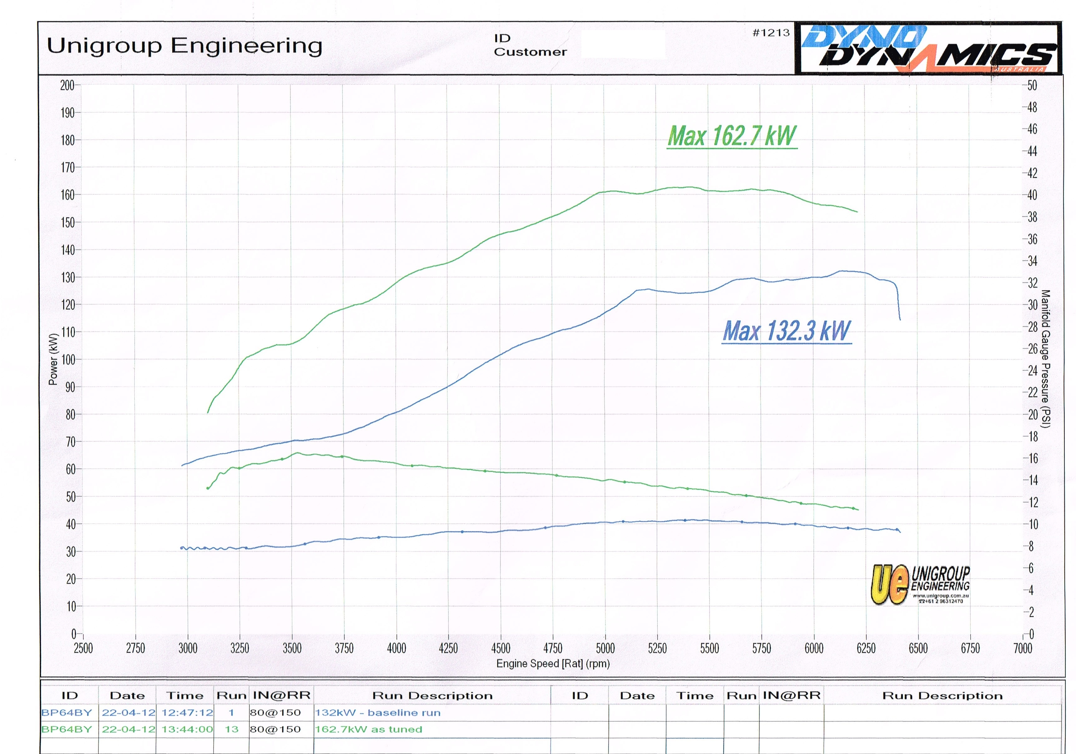 Nissan Silvia S13 2 0t