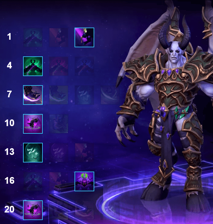 hots mal'ganis build