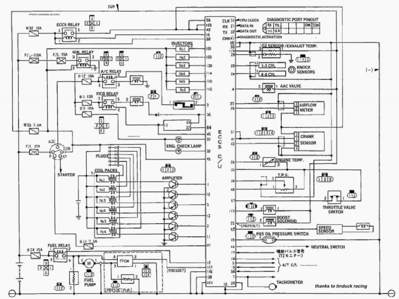 post 158977 12514457751630080136 ca18det wiring diagram diagram wiring diagrams for diy car repairs CA18DET vs SR20DET at aneh.co