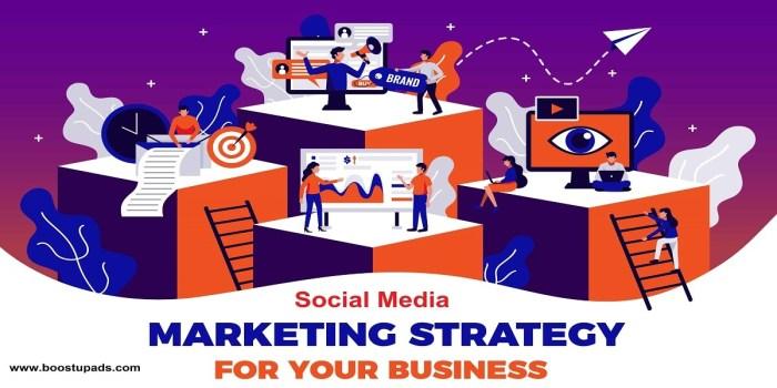 How Social Media Marketing Can Help Grow Business