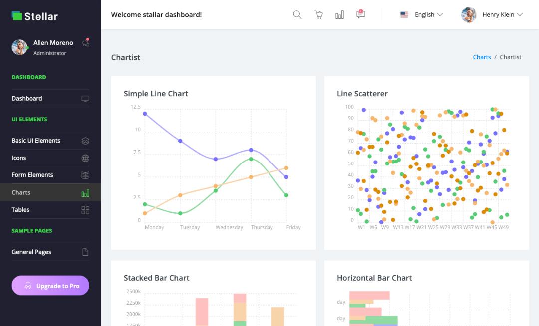 charts stellar free