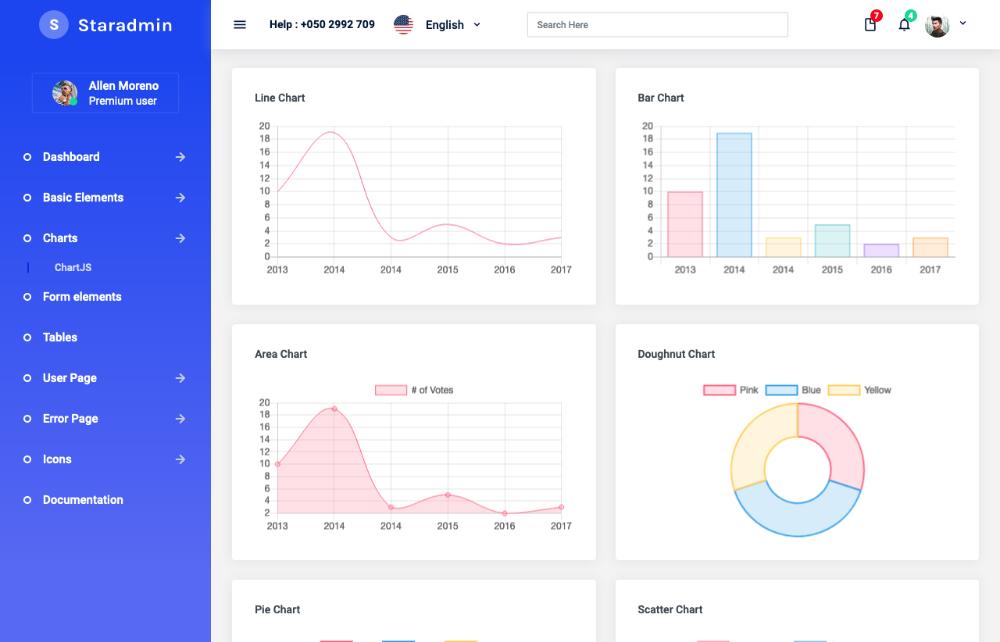 free angular admin template star admin charts