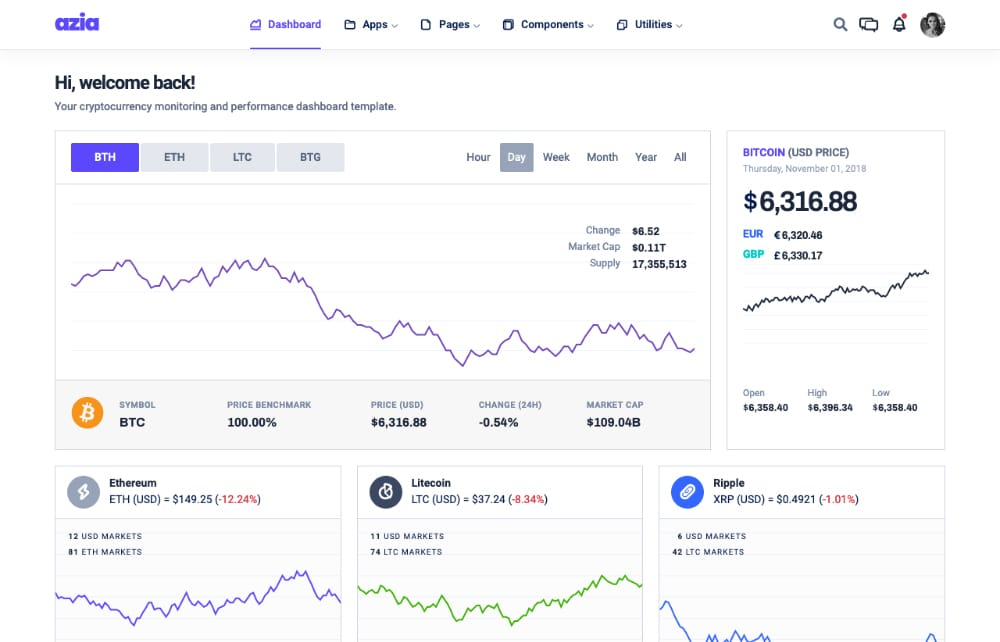 cryptocurrency monitoring dashboard