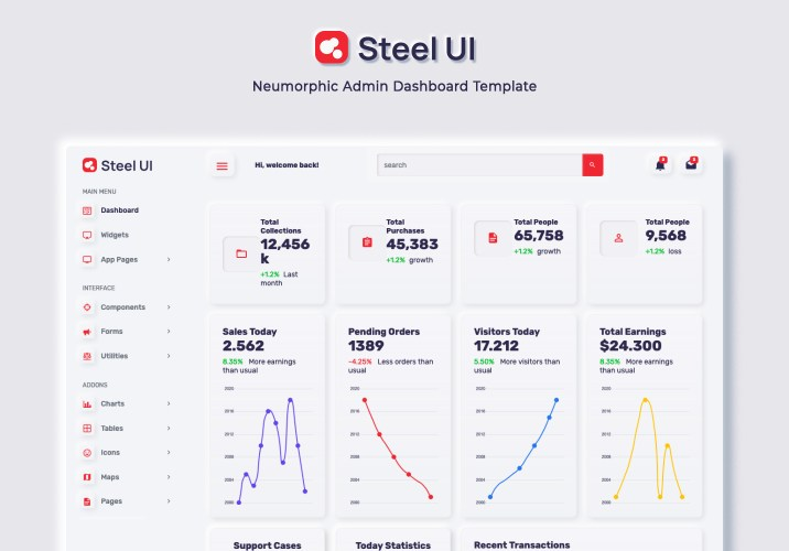 admin template steel-ui admin dashboard