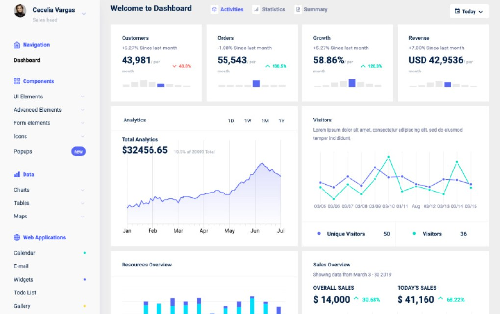 great admin template