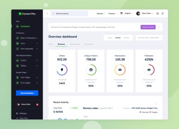 react-admin template free connect plus react