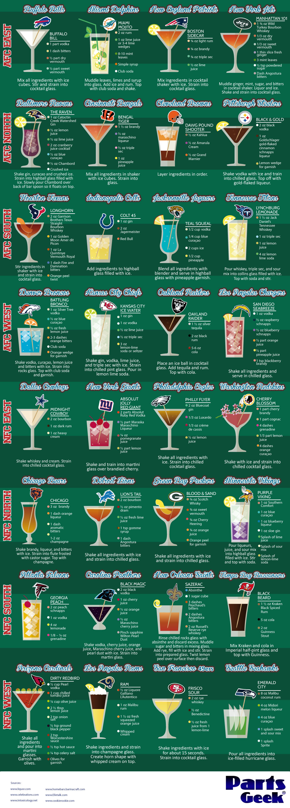 nfl cocktails